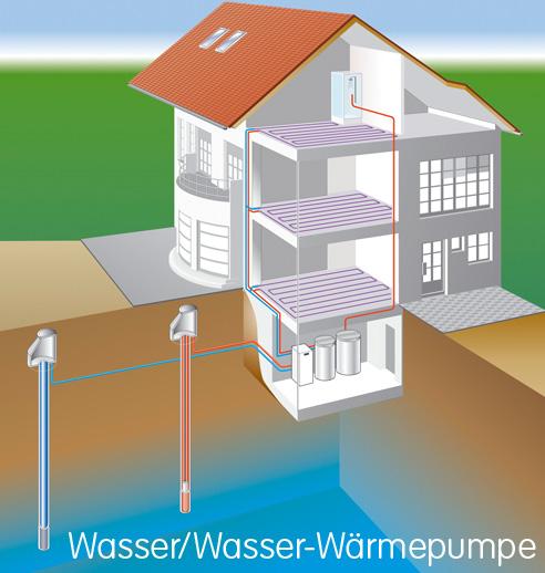 mq10_weishaupt_wasserwasser