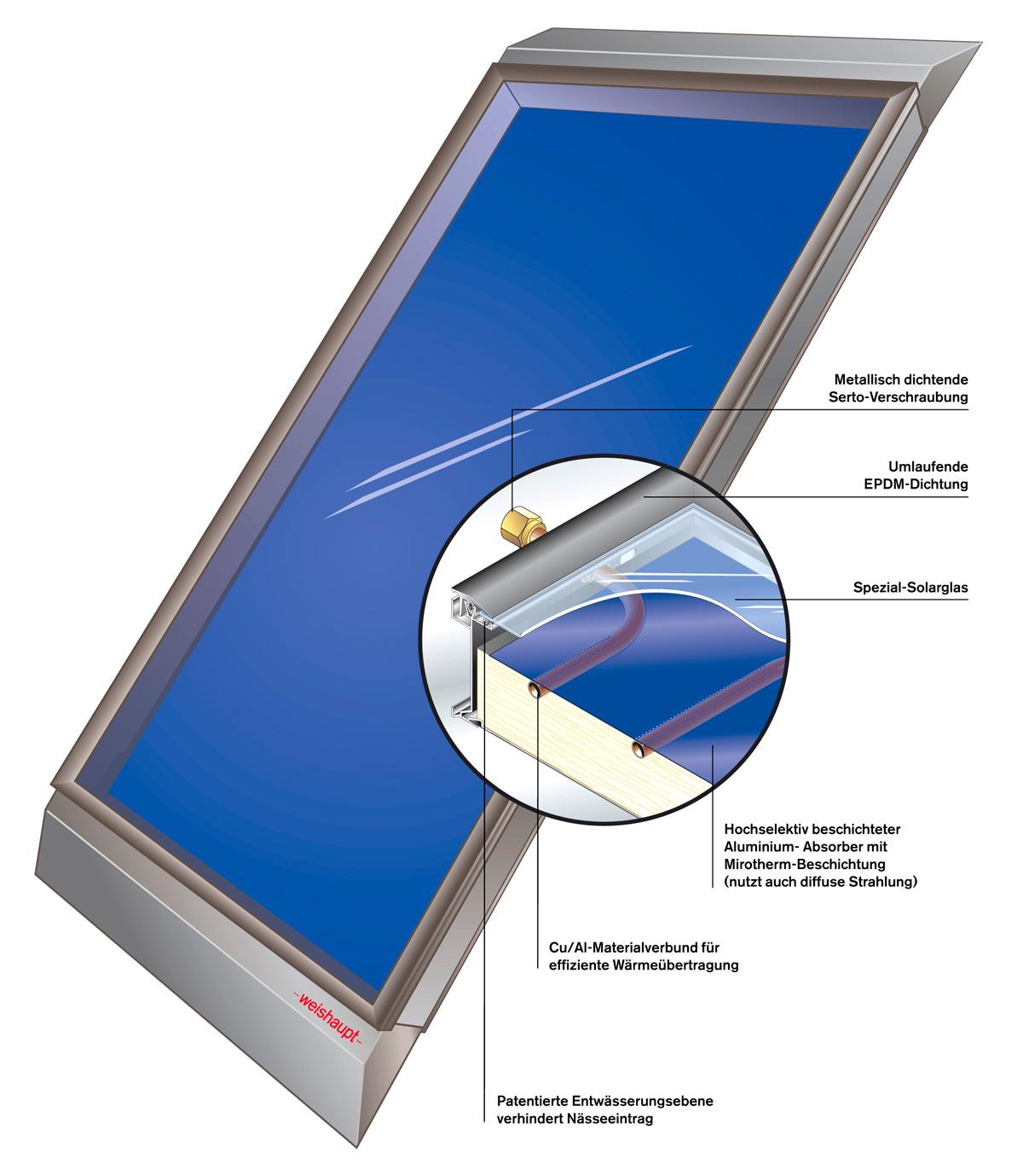 mq15-haustechnik-solar-thermie-panel-detail-01-03-marquardt-dillingen